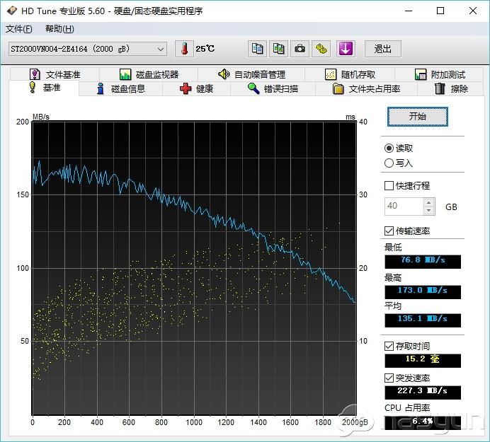 HD TUNE读测试.jpg