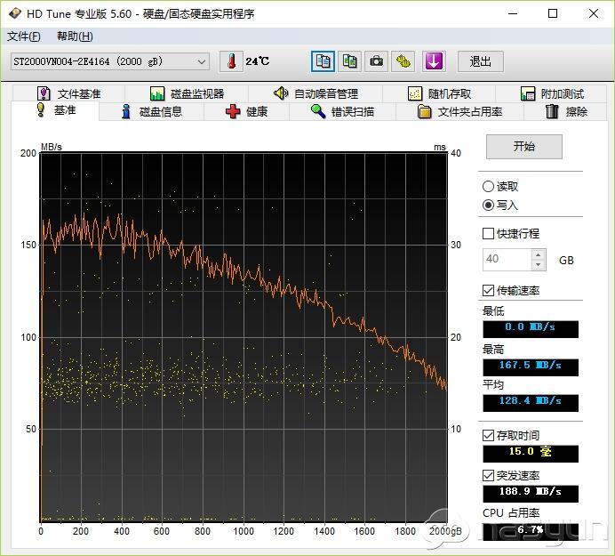 HD TUNE写测试.jpg